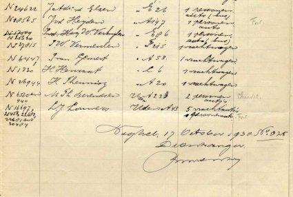Lijst 1930 (bron: BHIC, archief gem. Uden)